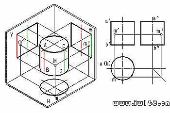 机械工程制图教程【第三章_第一讲】 - 百科教