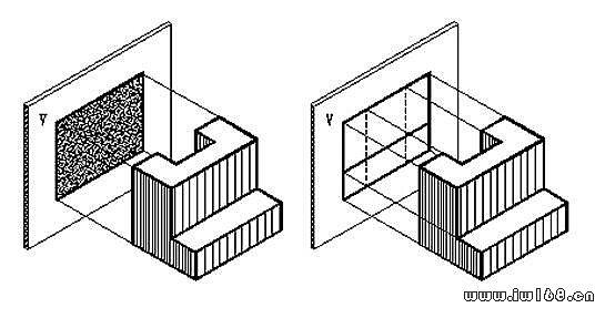 机械制图图纸的一般知识_第五讲,三视图的形成及其投影规律