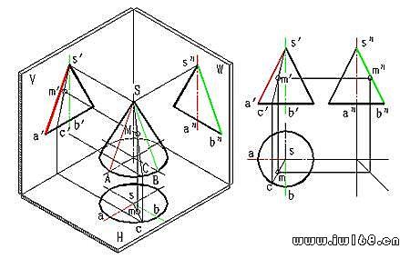 机械制图图纸的一般知识_第九讲, 基本立体的投影