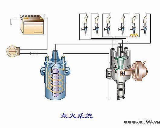 机械工程设计 基础知识