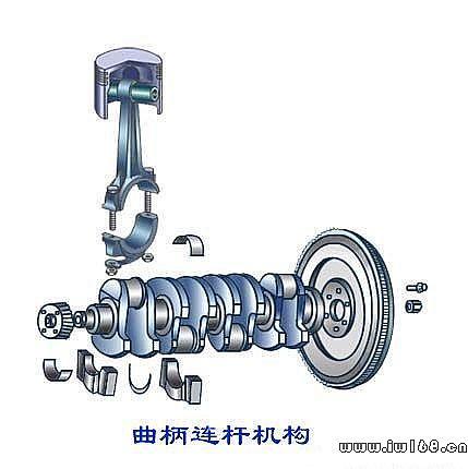 分类导航 工程/机械 机械工程设计 基础知识 > 汽车发动机构造原理图片