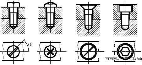 (3)在投影为圆的视图中,起子槽通常画成倾斜45(的粗实线,当