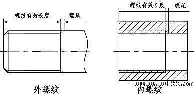 图10-18 螺纹尾部与螺纹长度的画法 9.非标准螺纹-机械制图之标准件