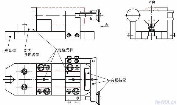 夹具与机床的联系尺寸•其它装配尺寸(4)完成夹具组成零件
