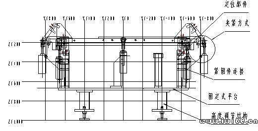 汽车焊接夹具设计规范化