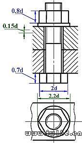 图10-30 螺栓连接的查表画法       图10-31 比例画法 画
