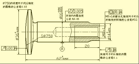 一.轴套类零件 这类零件一般有轴、衬套等零件,在视图表达时,只要画出一个基本视图再加上适当的断面图和尺寸标注,就可以把它的主要形状特征以及局部结构表达出来了。为了便于加工时看图,轴线一般按水平放置进行投影,最好选择轴线为侧
