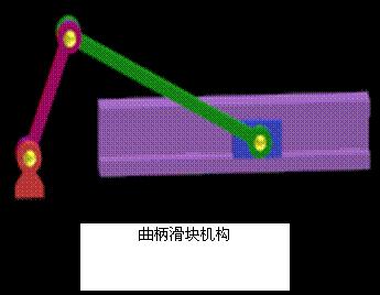 机械设计教程-二,平面连杆机构