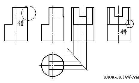 机械制图图纸的一般知识_第十讲,圆柱截交线