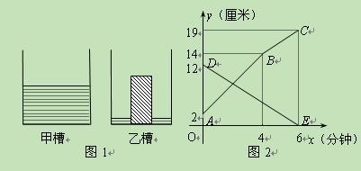 1是甲 乙两个圆柱形水槽的轴截面示意图,乙槽中有一圆柱形铁块立图片