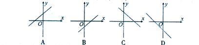 亚�9/&��y��y>yK~Y�.Xk>�Y_已知正比例函数y=kx(k≠0)的函数值y随x的增大而减小