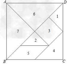 如图,制作七巧板的硬纸板正方形ABCD的边长