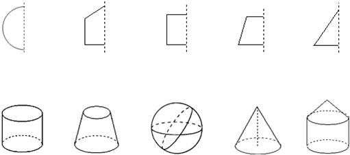 第一行的平面图形绕虚线旋转一周能得到第二行的一个几何体,请用线图片