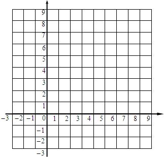 (1)在方格纸中画出△abc.