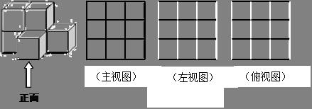 分别画出从正面,左面,上面看到的立体图形的形状.图片