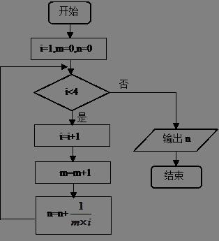 下图是一个算法的程序框图
