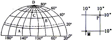下面四个点是什么字_读下面两幅经纬网图,完成下列要求.(1)上图中b点,p点