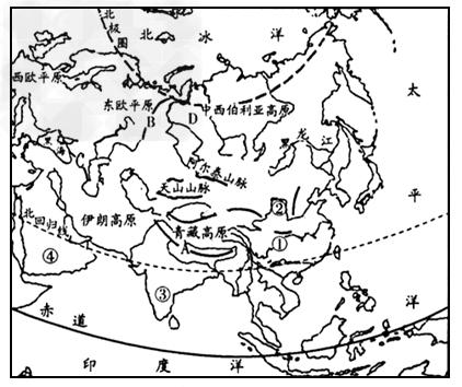 亚洲地囹�9�%9�._(1)亚洲地域广大,地跨寒带,__________,热带三带,且地形复杂多样,世界