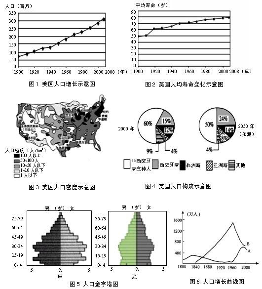 中A B曲线是纽约和北京的人口增长曲线,其中能反映纽约人口变化