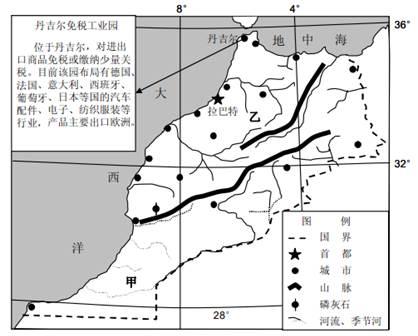 摩洛哥地处非洲西北角其南北自然环境差异大磷矿资源丰富经济发展水平不高。近年该国拦坝蓄水兴修水利;