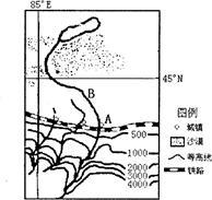 的原料主要来自图示的山麓河谷地区 据图回答 共13分 1 该地区种植