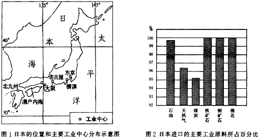 日本是我国一衣带水的邻邦,经济发达,近年来中日两国多层次交往密切而