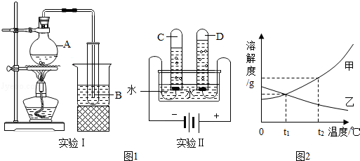 电路 电路图 电子 工程图 平面图 原理图 513_230