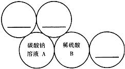 现有铁氧化铁稀盐酸_用五个圆分别表示a(碳酸钠溶液),b(稀硫酸),c(氧化铁),d(稀盐酸),e(氢