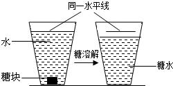 小明在家做蔗糖溶于水的实验时,观察到如图现象.