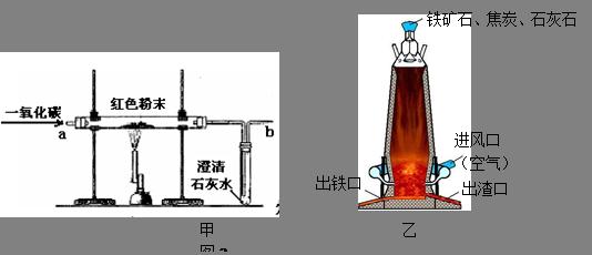 碳化硅氧化放热_氢氧化钠与水反应放热_碳和一氧化碳反应放热