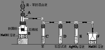 为苯和溴的取代反应的实验改进后的装置图,其中A为具有支管的试