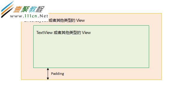 android学习笔记之textview边框使用说明-安卓教程-手机开发