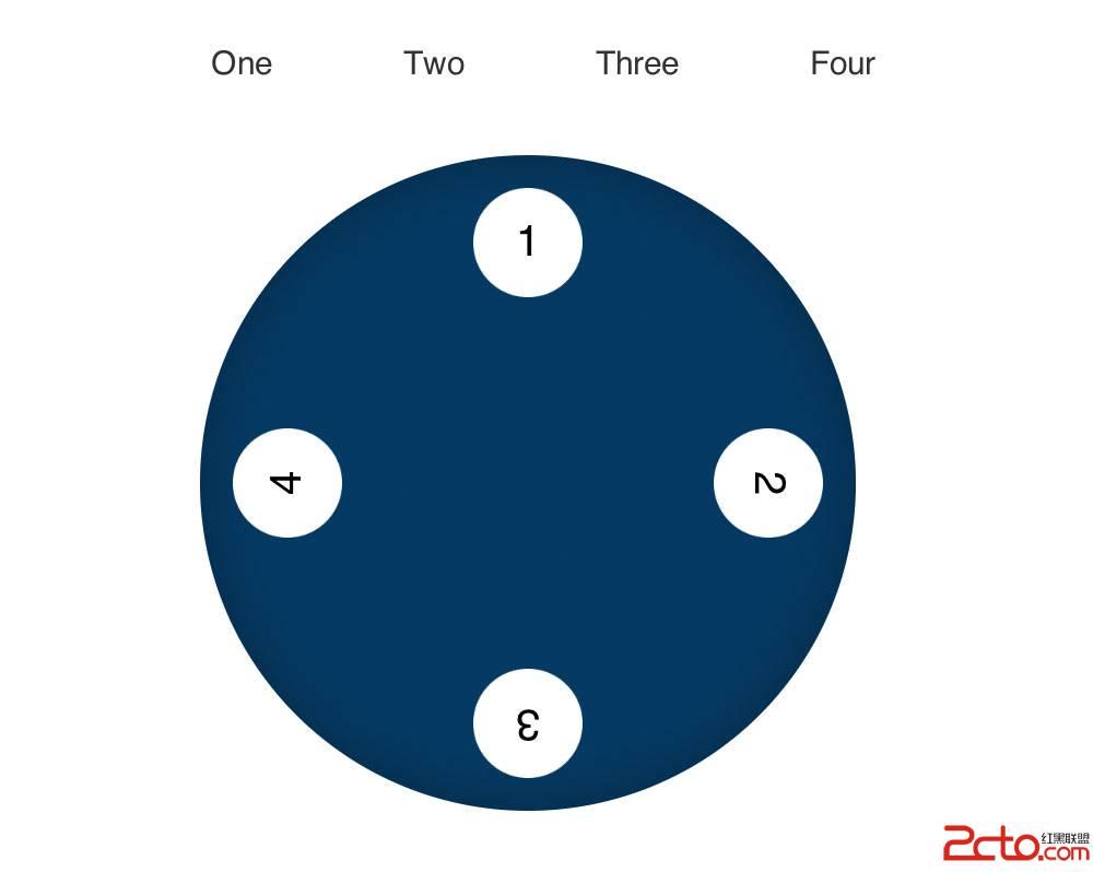 纯css制作圆形旋转菜单效果