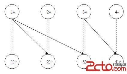 hdu1350TaxiCabScheme(最小覆盖)-教程教歌支架的用k安装怎样百科图片