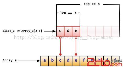 电路 电路图 电子 设计 素材 原理图 470_263
