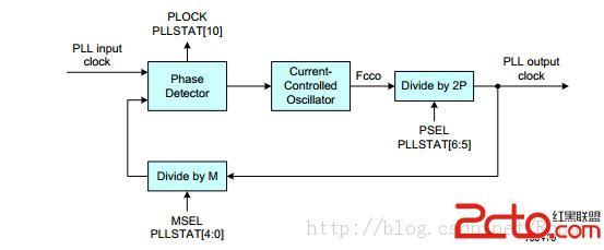 电路 电路图 电子 设计 素材 原理图 553_229