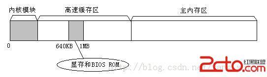 电路 电路图 电子 原理图 542_158