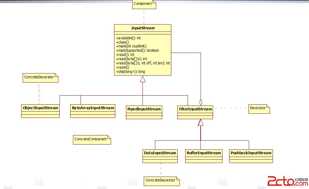 设计模式--结构模式--装饰模式--java