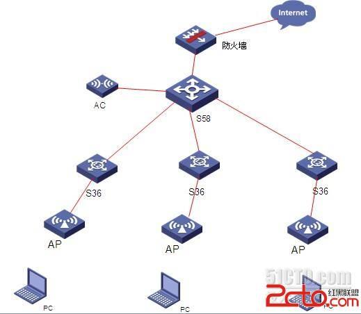 无线网络拓扑结构图