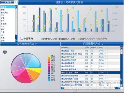 分类导航 计算机/互联网 平面设计 photoshop > ui设计师:熟知常见的