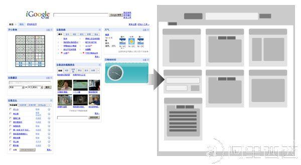 网站交互设计理论:导致视觉结构混乱的因.