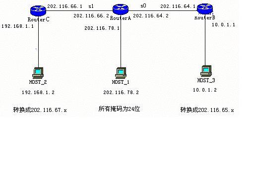 nat 试验1_网络知识