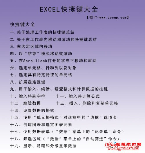 excel2003/2007表格快捷键大全 百科教程网