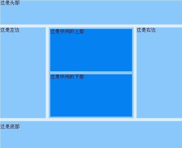 ul列表标记设计网页多列布局图片