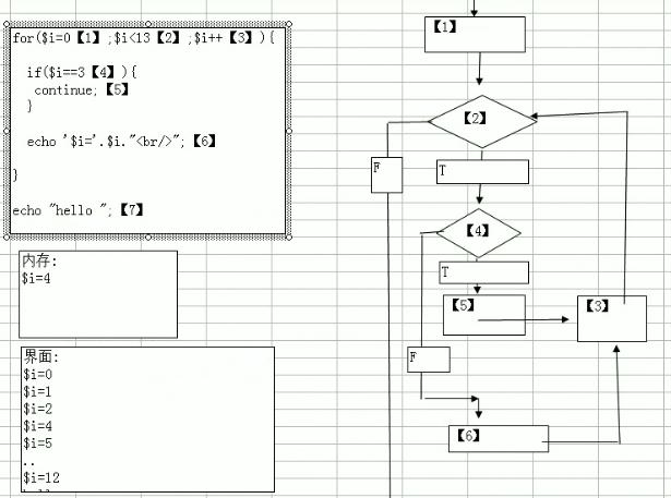怎么分类电路图电路图讲解
