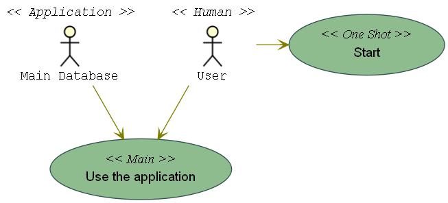 支持的uml图包括:时序图,用例图,类图,组件图,活动图.