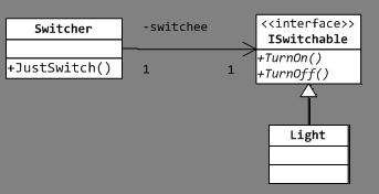 图3. 现在的设计-小例子背后的大道理 用户需求 设计原则 正确应用 设