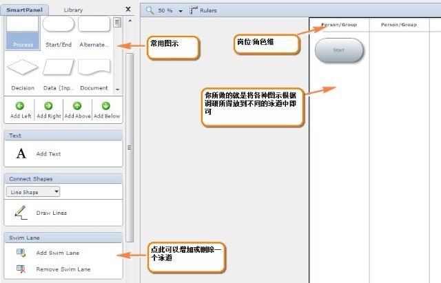 如何绘制业务流程图 二 交互设计
