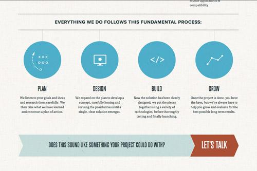 网页设计中的流程说明_网页设计