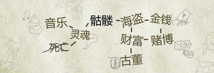 小xiao说说创意图标设计心得_视觉设计图片